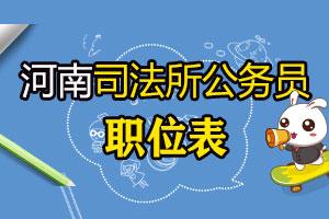 河南司法所公务员考试职位表