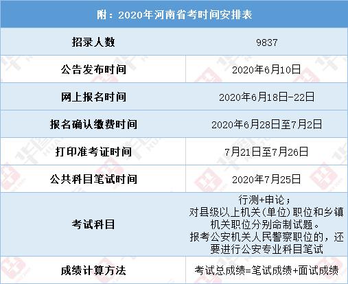 2020河南省考时间安排